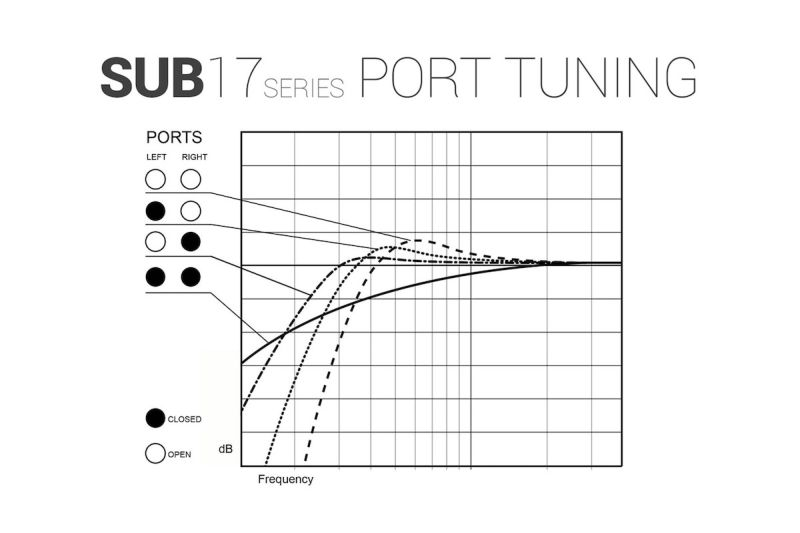 XTZ SUB 12 series port tuning